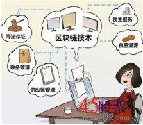区块链应用助力疫情防控(网上中国)