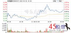 <b>今日中联重科(2021-01-22)开盘价11.50 涨幅12.78</b>